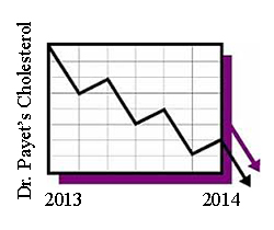 downward graph